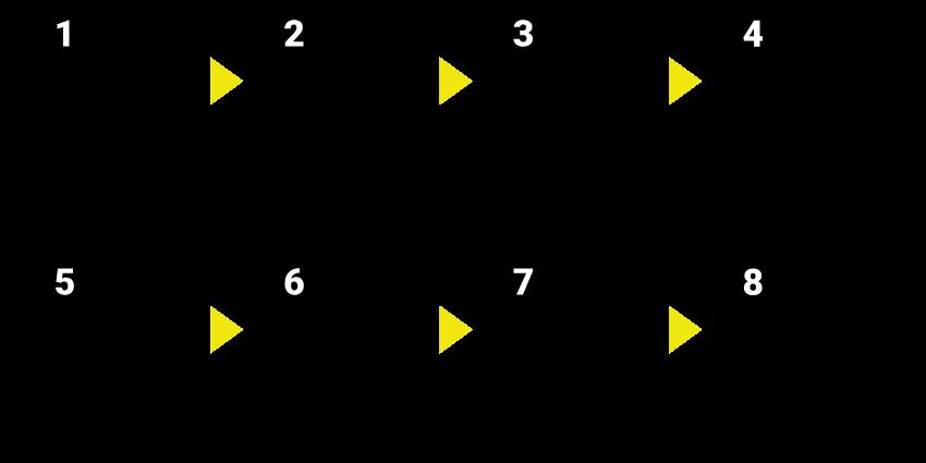 Generator Overhaul Process
